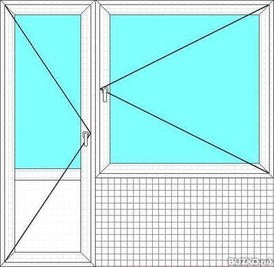 Балконный блок кве эталон 58, окно одностворчатое, глухое. п.